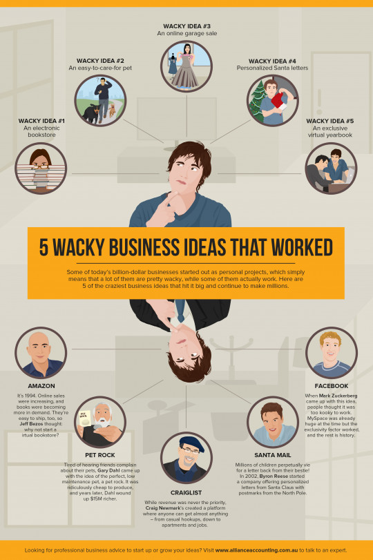 5 Wacky Business Ideas That Worked