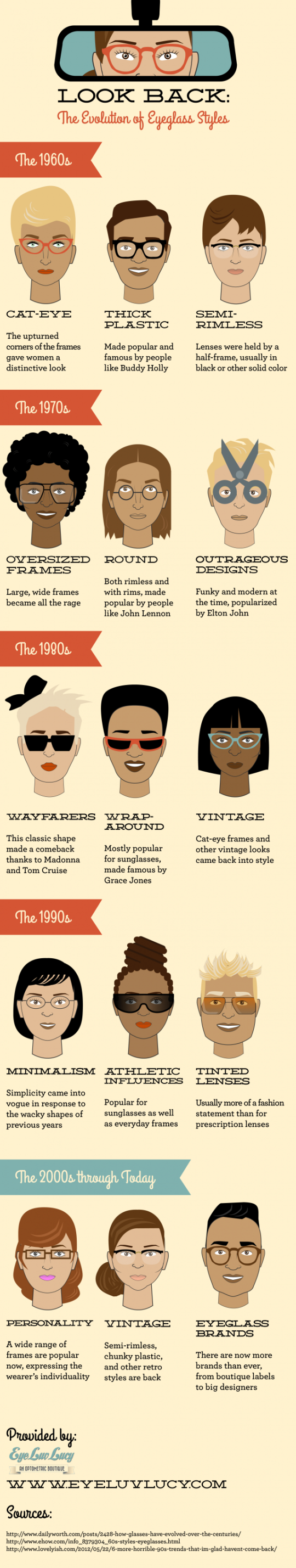 Look Back: The Evolution of Eyeglass Styles