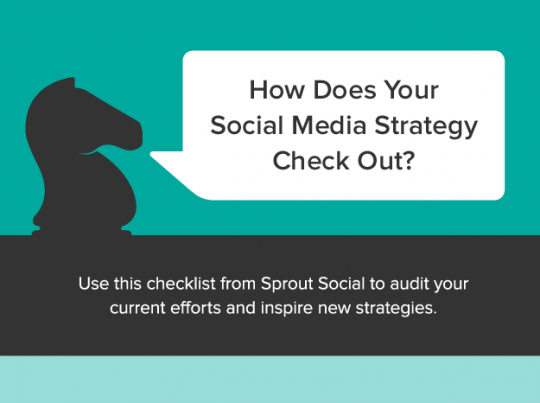 The Social Media Marketing Checklist