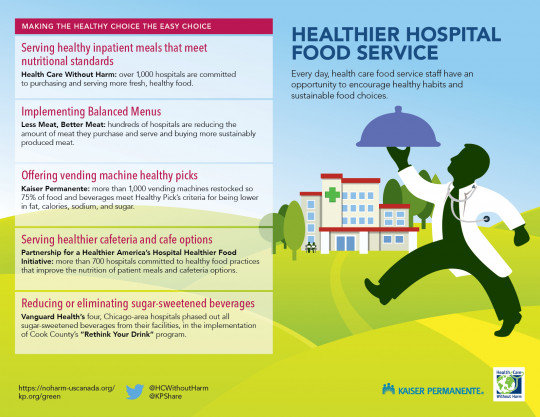 Healthier Hospital Food Service