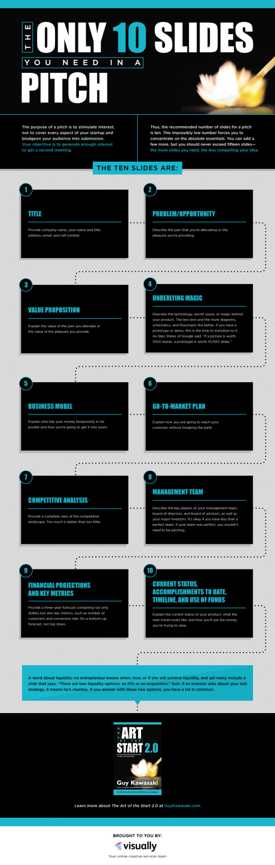 best investor presentations ppt