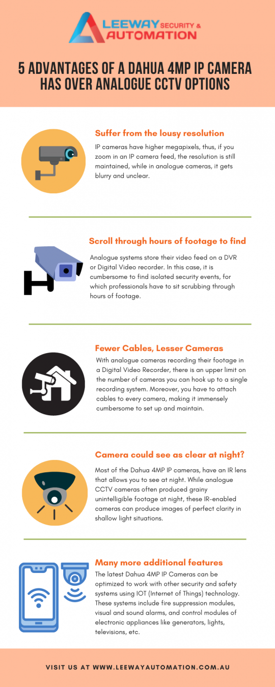 5 Advantages of a Dahua 4mp IP camera has over Analogue CCTV options by Leeway Security and Automation