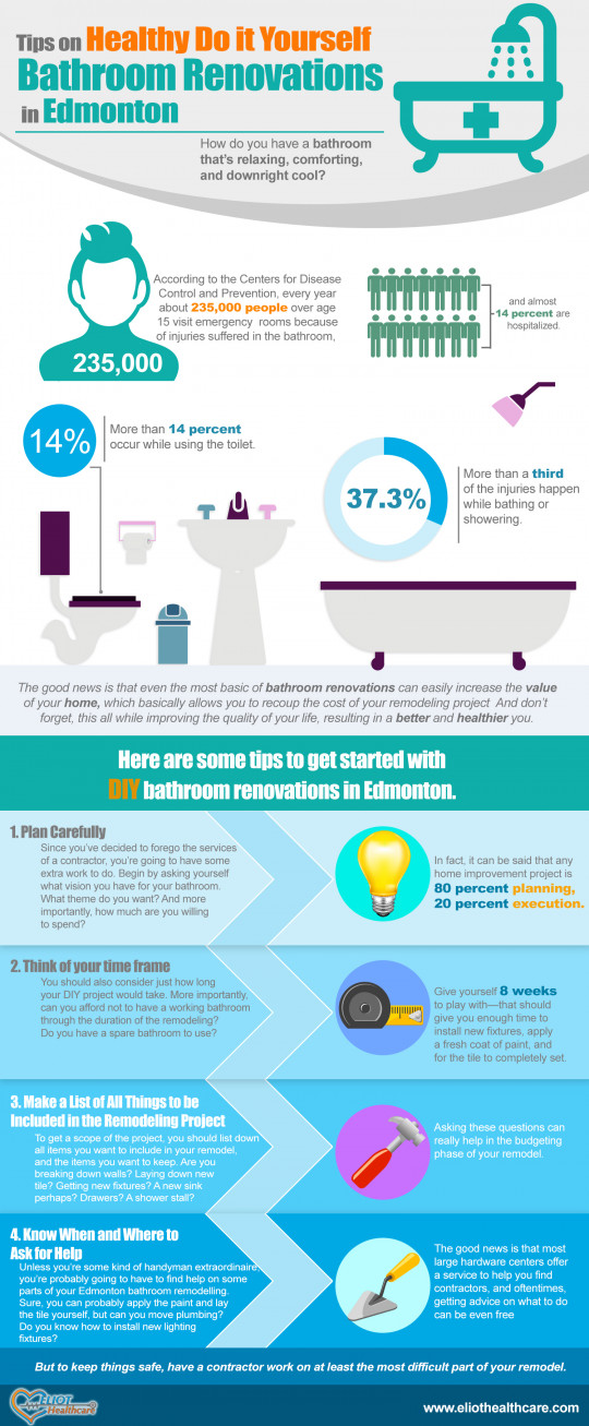 Tips on Healthy Do it Yourself Bathroom Renovations in Edmonton
