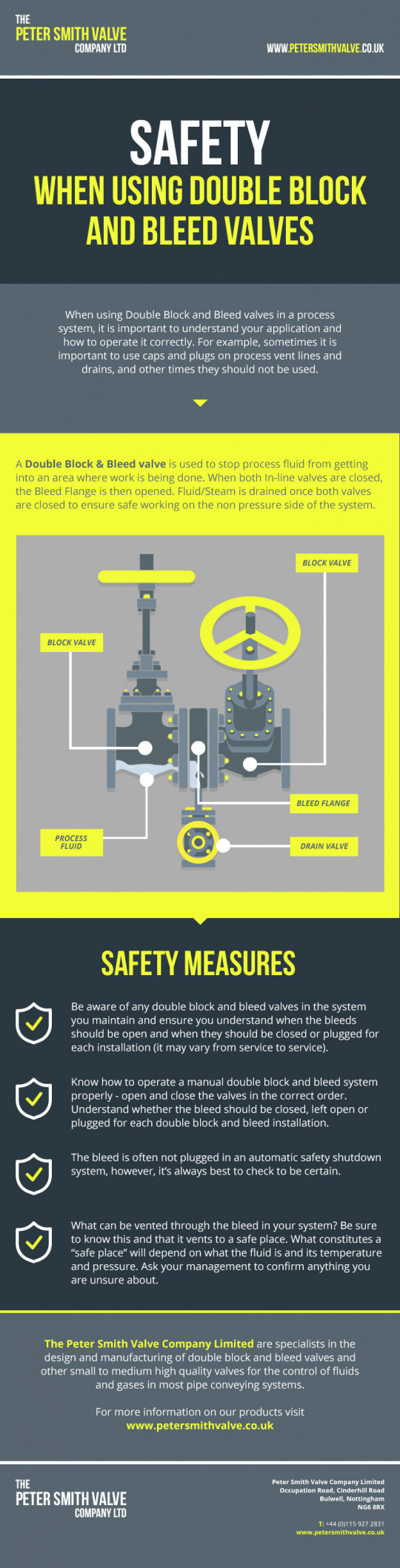 Safety When Using Double Block and Bleed Valves