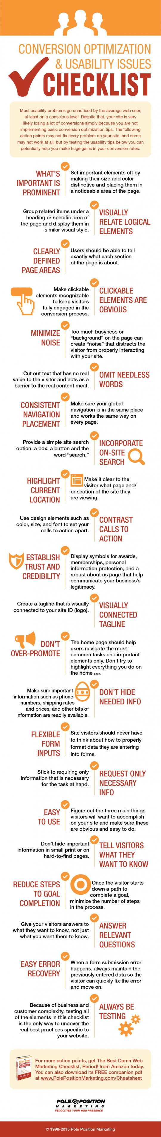 Website Conversion and Usability Checklist