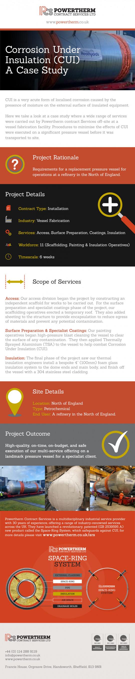 Corrosion Under Insulation (CUI): A Case Study