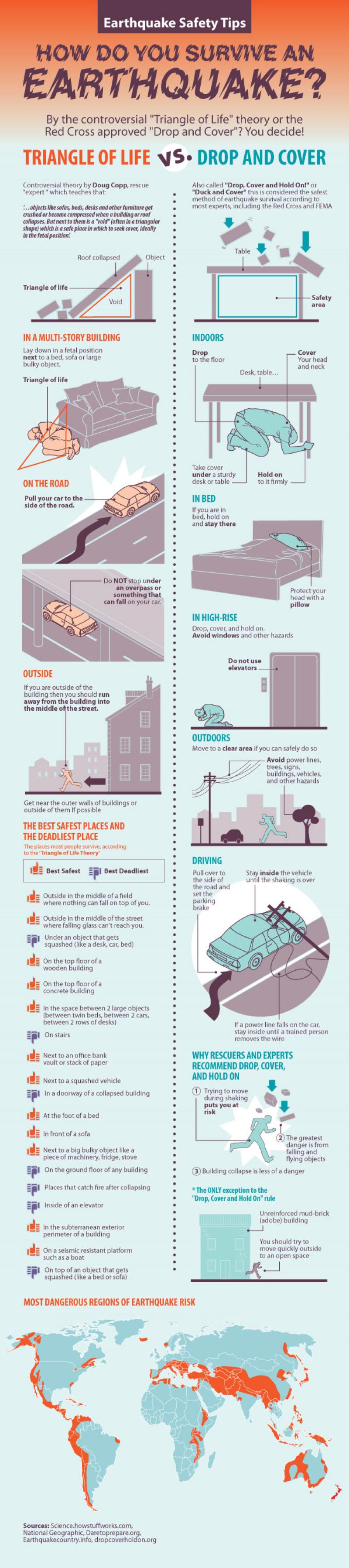 How Do You Survive An Earthquake: Tips