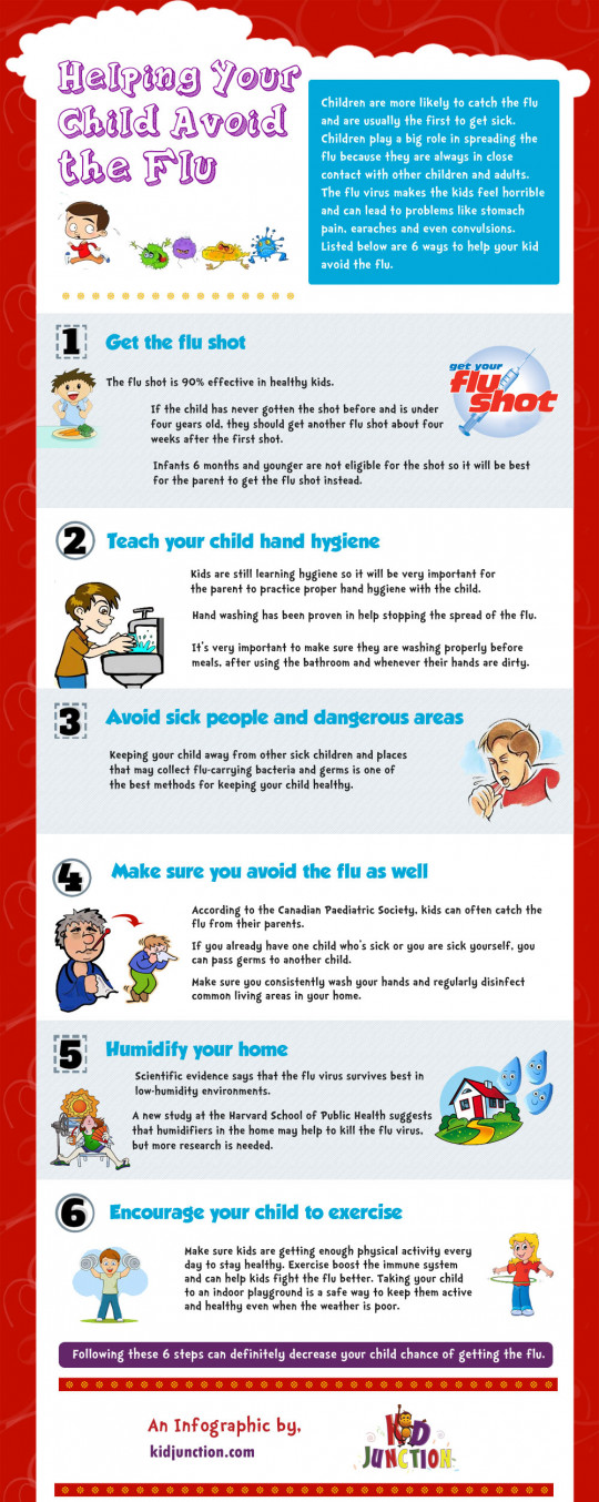 Helping Your Child Avoid the Flu