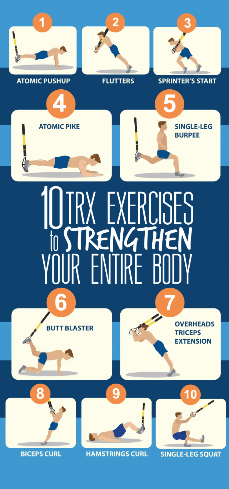10 TRX Exercises to Strengthen Your Entire Body