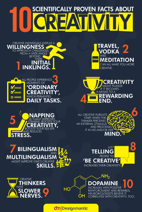 Boost Your Creativity - Creativity Facts!