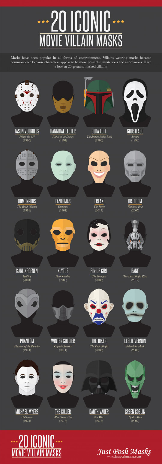 The 20 Most Iconic Villain Masks in Movie History