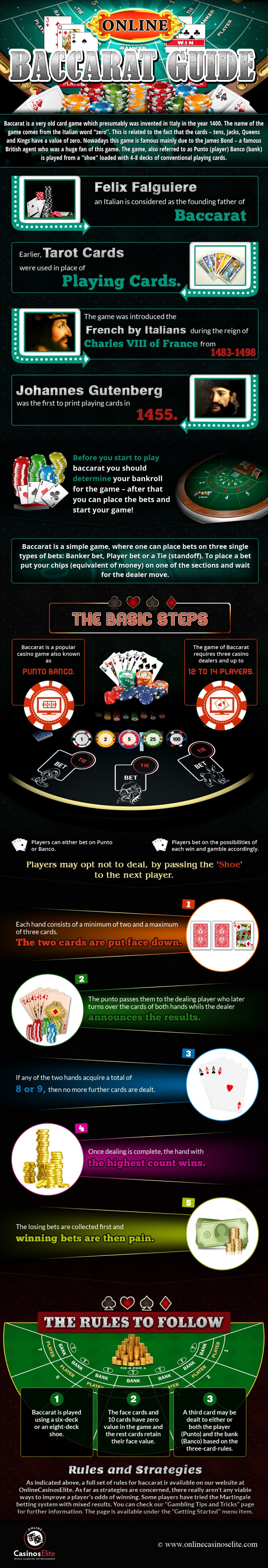 221539? w=800 - 2 Must-Play Arcade Variations of Online Baccarat