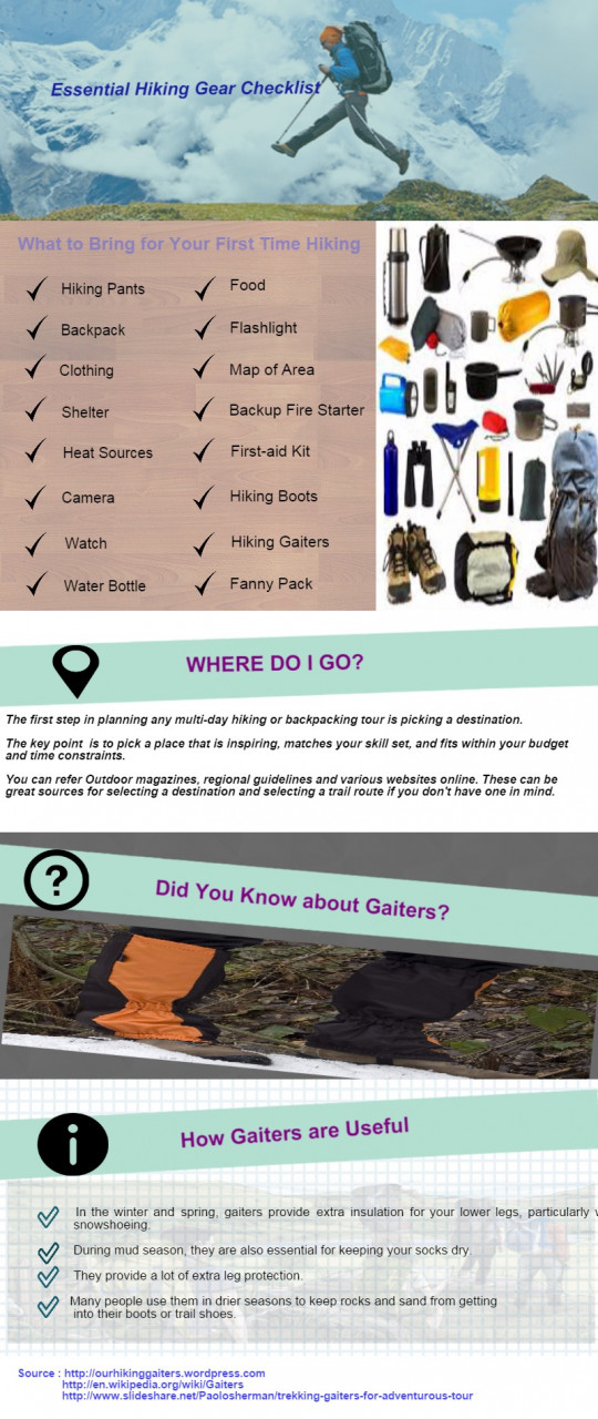Comprehensive Hiking Gear Checklist for Trekking Lovers