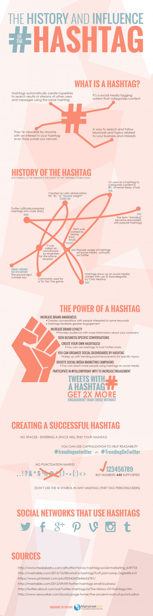 The History and Influence of the Hashtag
