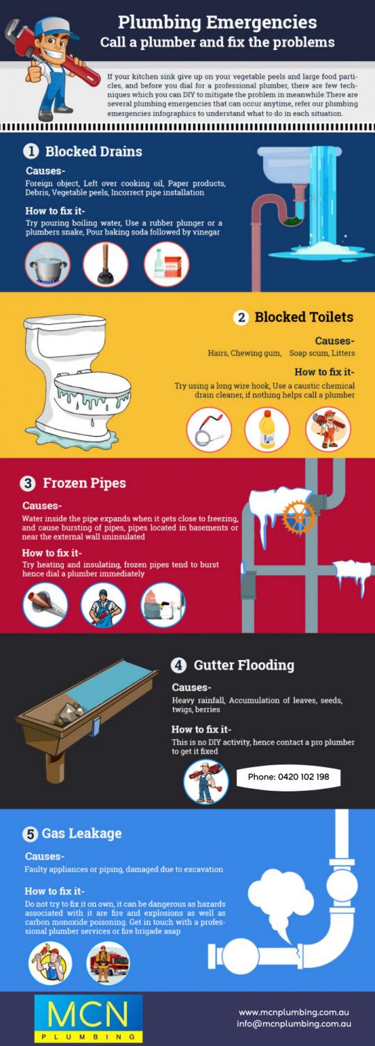 Plumber Tips by MCN Plumbing