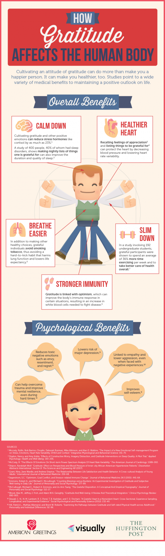 How Gratitude Affects the Human Body infographic Middle Class Dad being appreciative