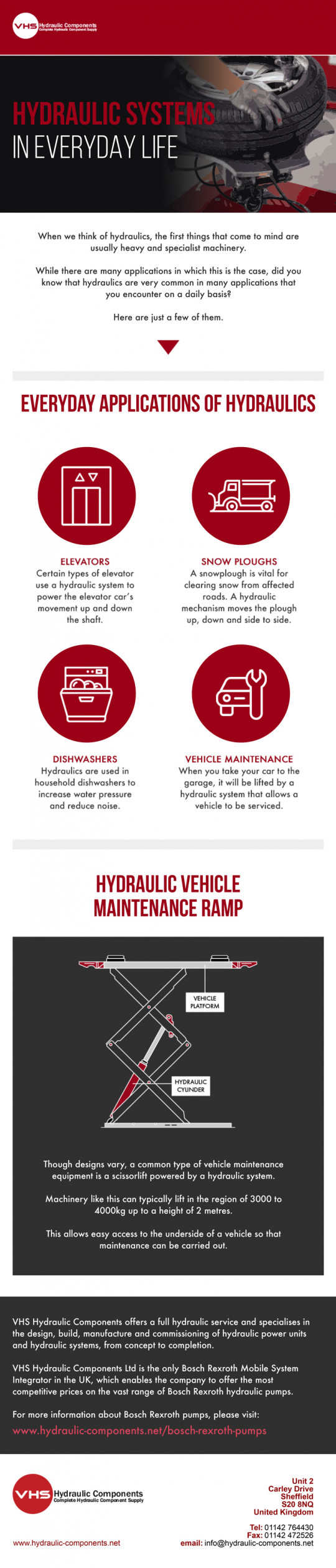 Hydraulic Systems in Everyday Life