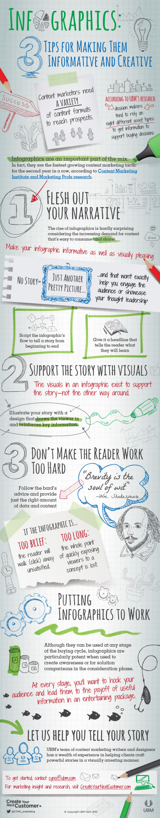 3 Tips For Making Infographics Informative & Creative
