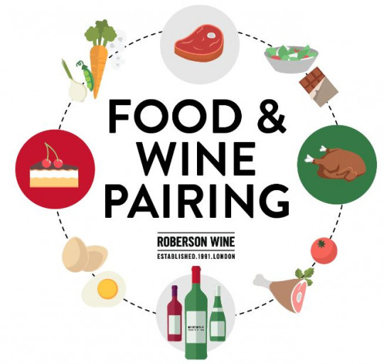 Roberson Wine- Food and Wine Pairing