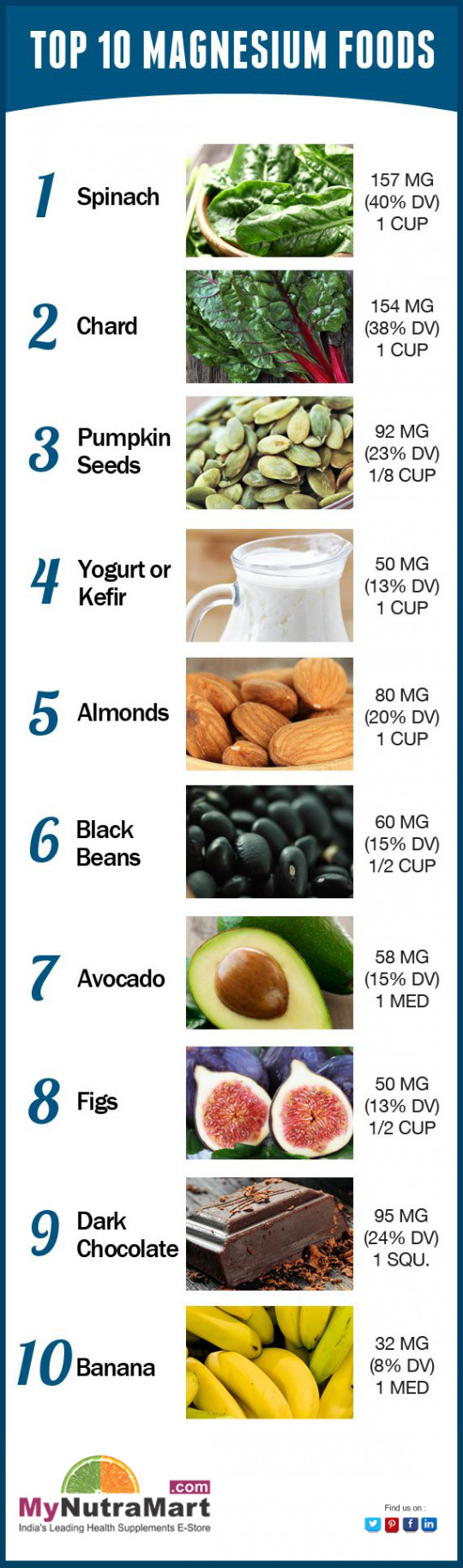 Top-10-Magnesium-Foods