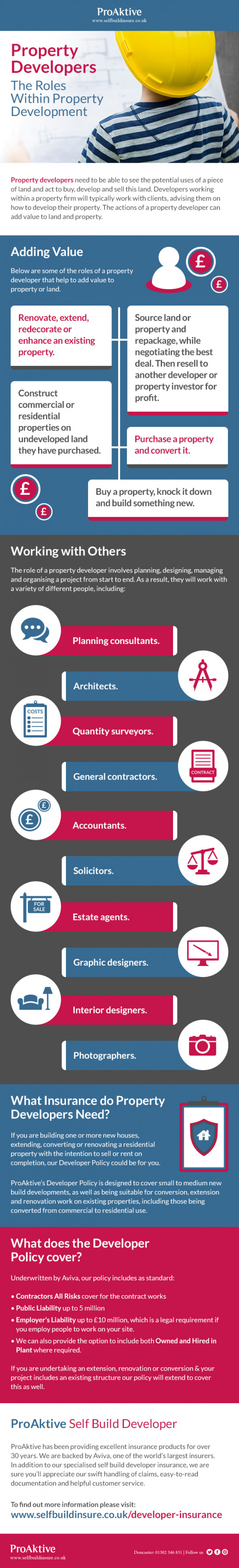Property Developers: The Roles Within Property Development