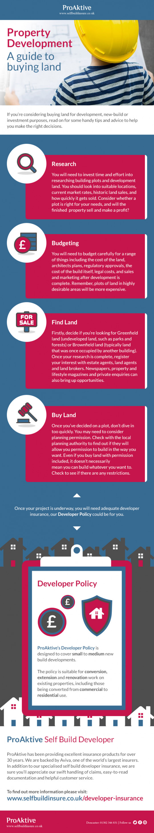 Property Development: A Guide to Buying Land