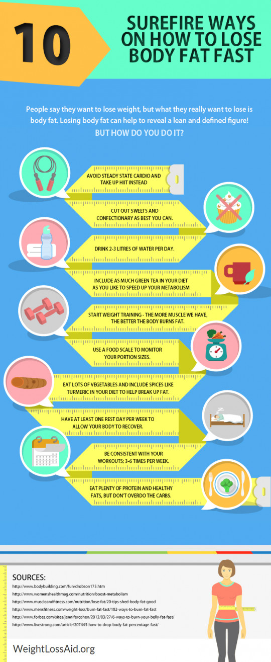 150 Weight Loss Tips Best Ways To Lose Weight Fast