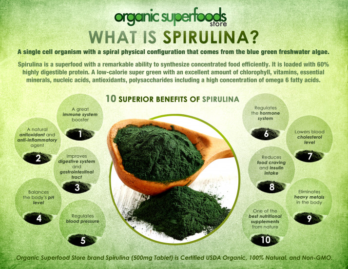 How To Make A Blue Smoothie 3 Ways: With & Without Spirulina ; What is Organic Spirulina?