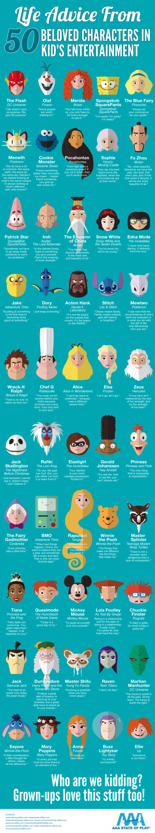 Life Advice from 50 Beloved Characters in Kid