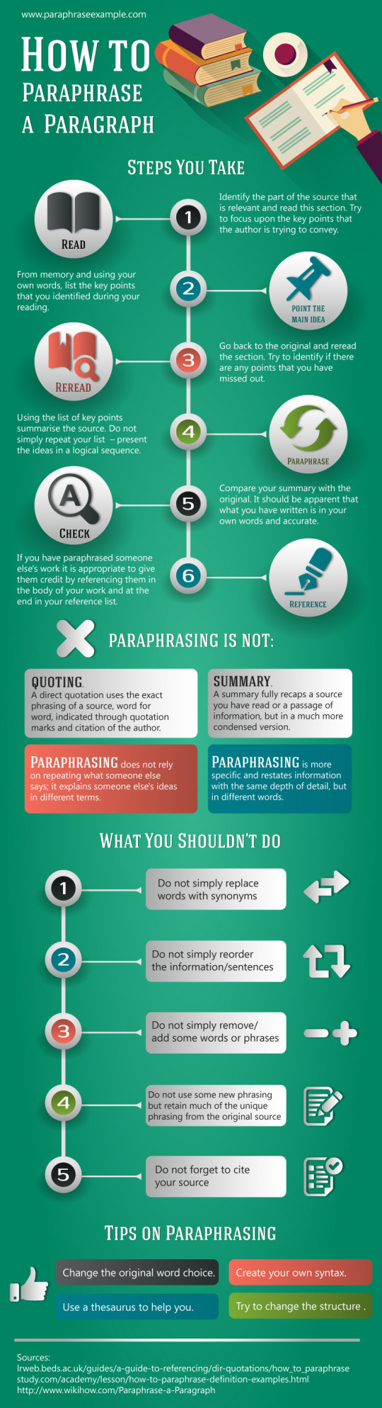How to Paraphrase a Paragraph