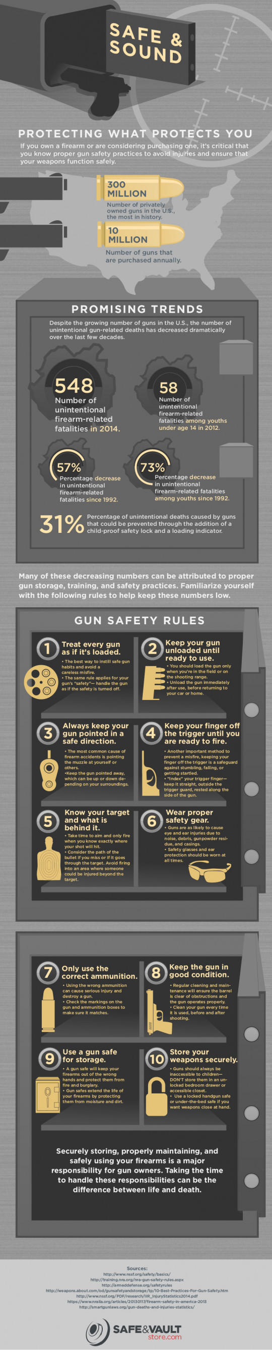 Protecting What Protects You | A Note on Gun Safety
