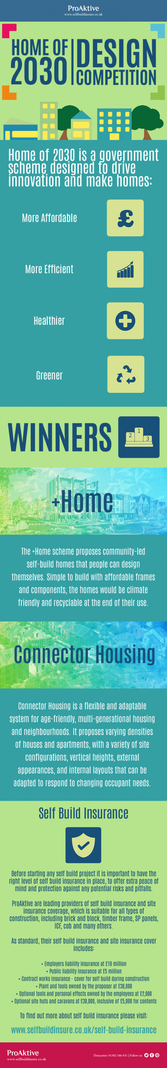 'Home of 2030' Design Competition