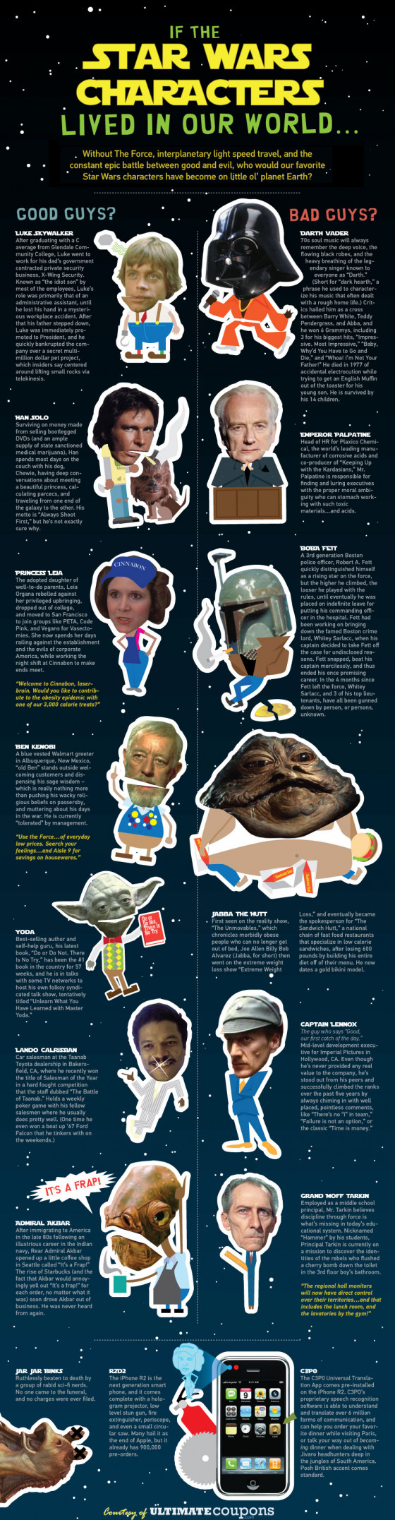 If STAR WARS Characters Lived in Our World
