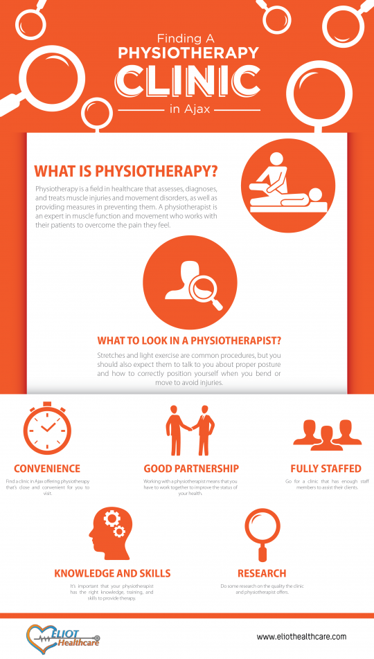 Finding a Physiotherapy Clinic in Ajax