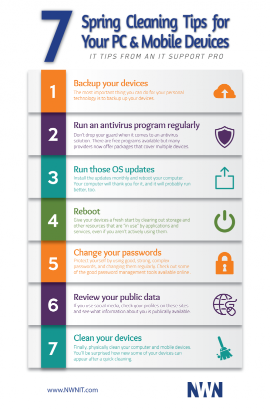 7 Spring Cleaning Tips for Your PC & Mobile Devices - NWN Blog
