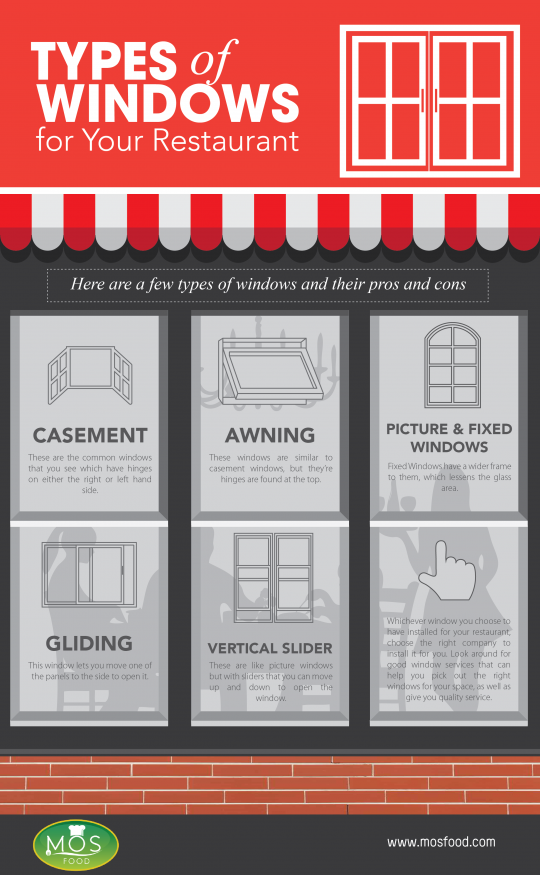 Types of Windows for Your Restaurant