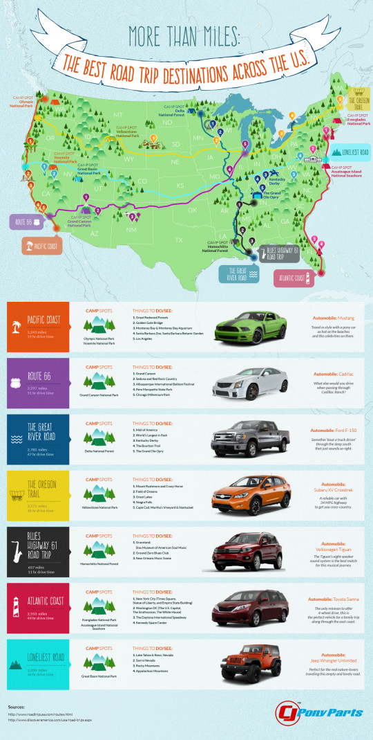 More than Miles: The Best Road Trip Destinations Across the U.S. Don't forget to have lots of car games!