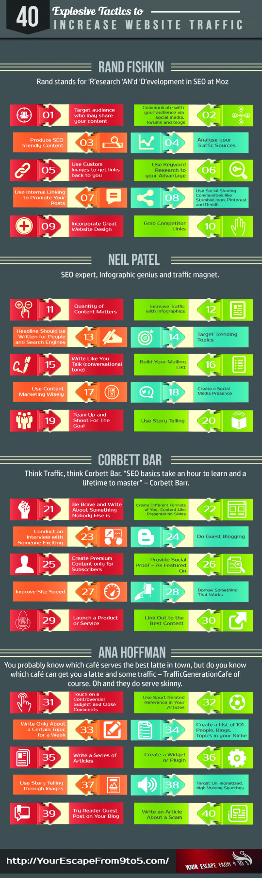 40 Explosive Tactics to Increase Website Traffic – Infographic