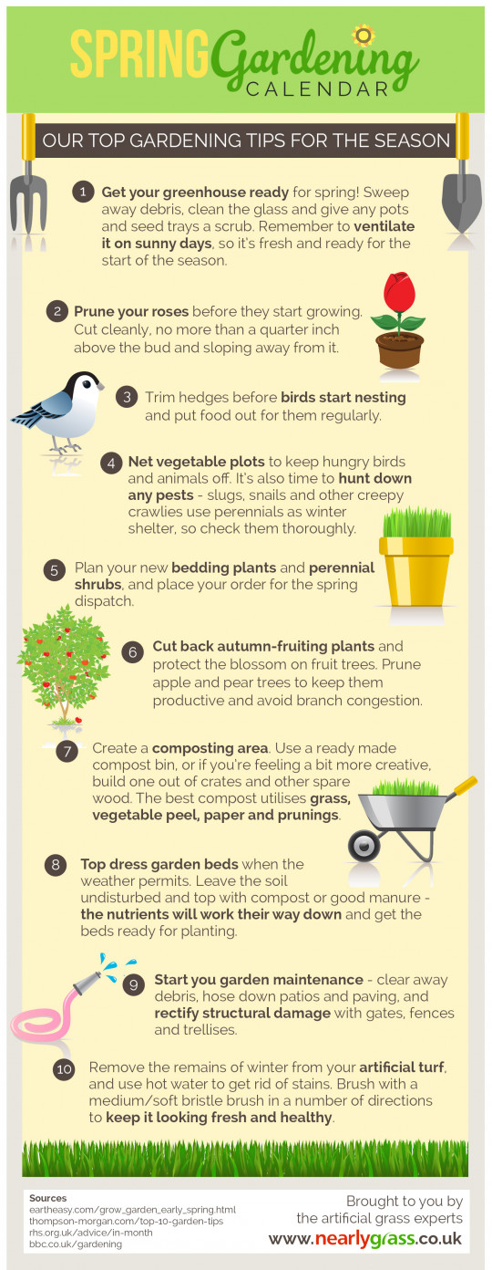 Spring Gardening Calendar