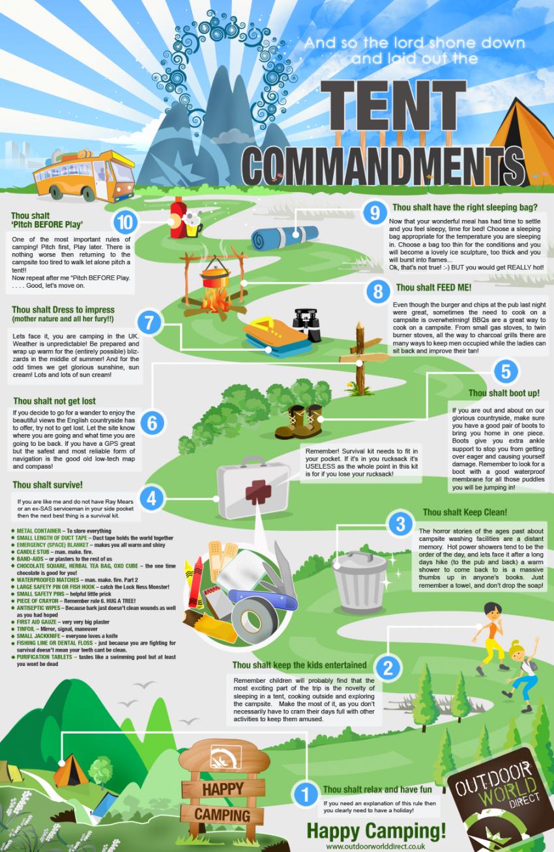 The Tent Commandments