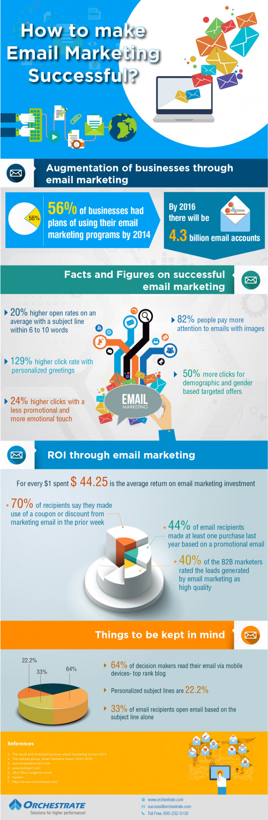 How to make email marketing successful?