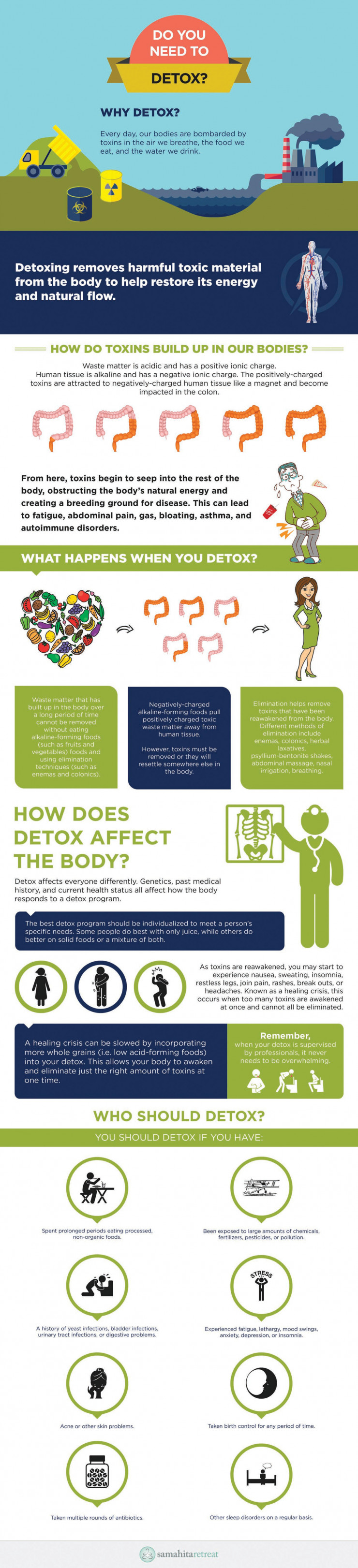 Do You Need To Detox?