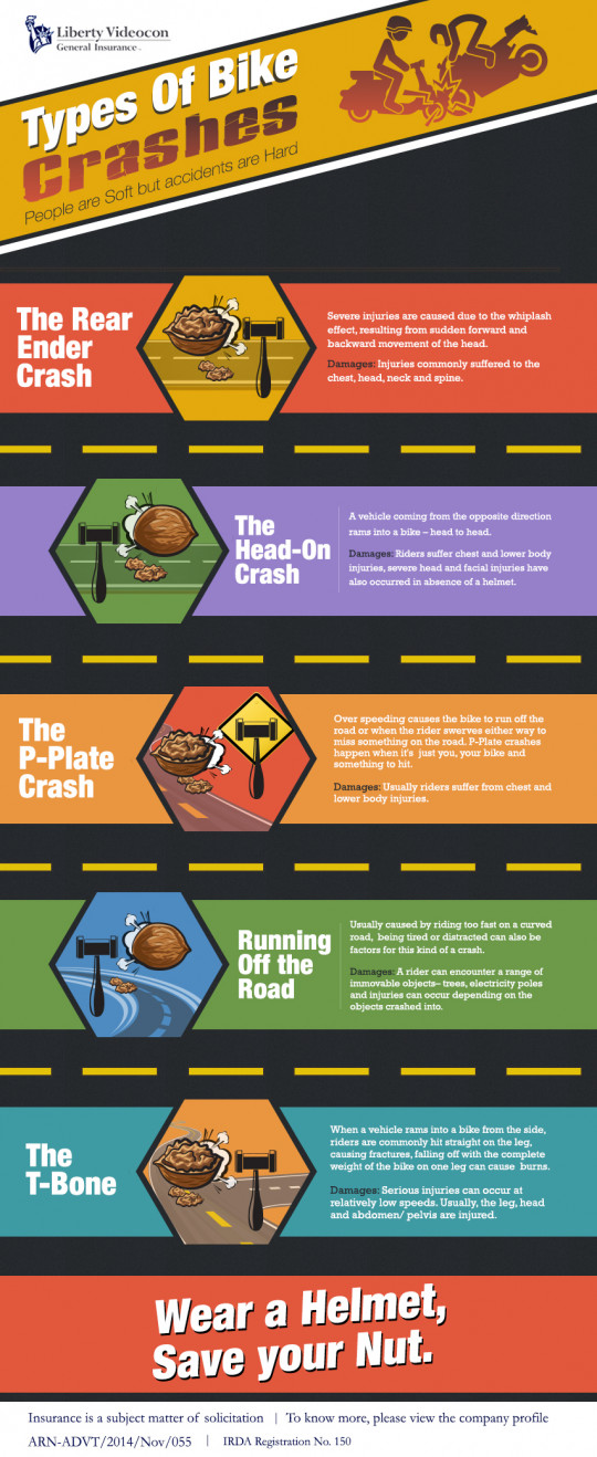 A graphical guide on type of bike crashes