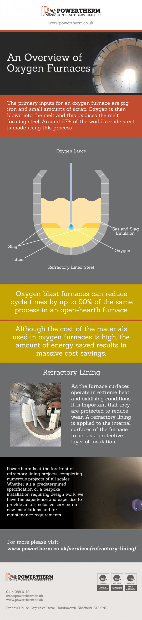 An Overview of Oxygen Furnaces