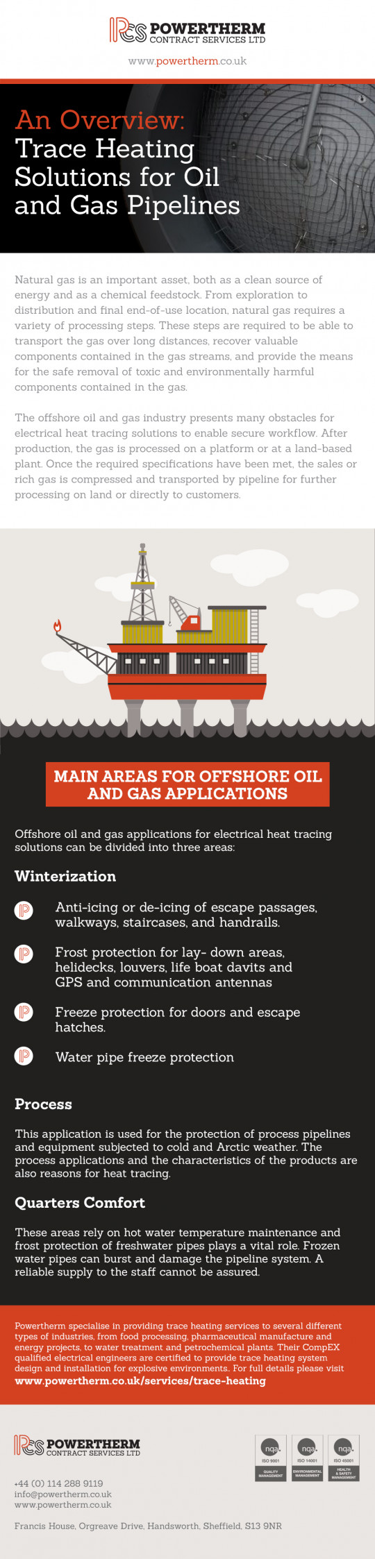 An Overview:Trace HeatingSolutions for Oiland Gas Pipelines