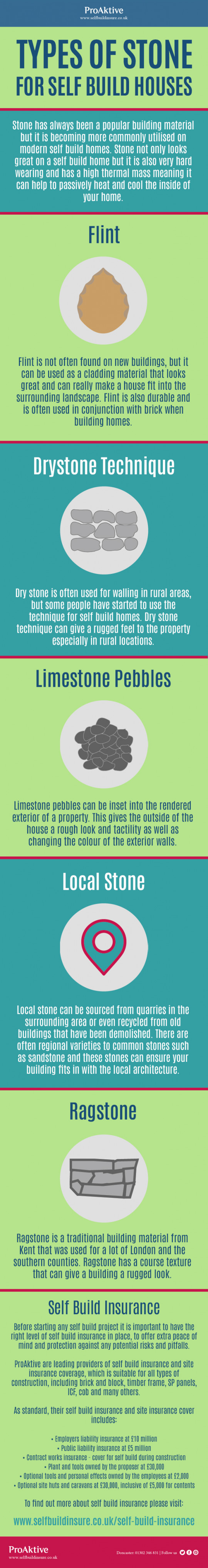 Types of Stone for Self Build Houses