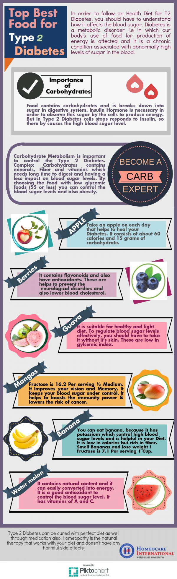 A Healthy Diet for Type 2 Diabetes – Homeocare International