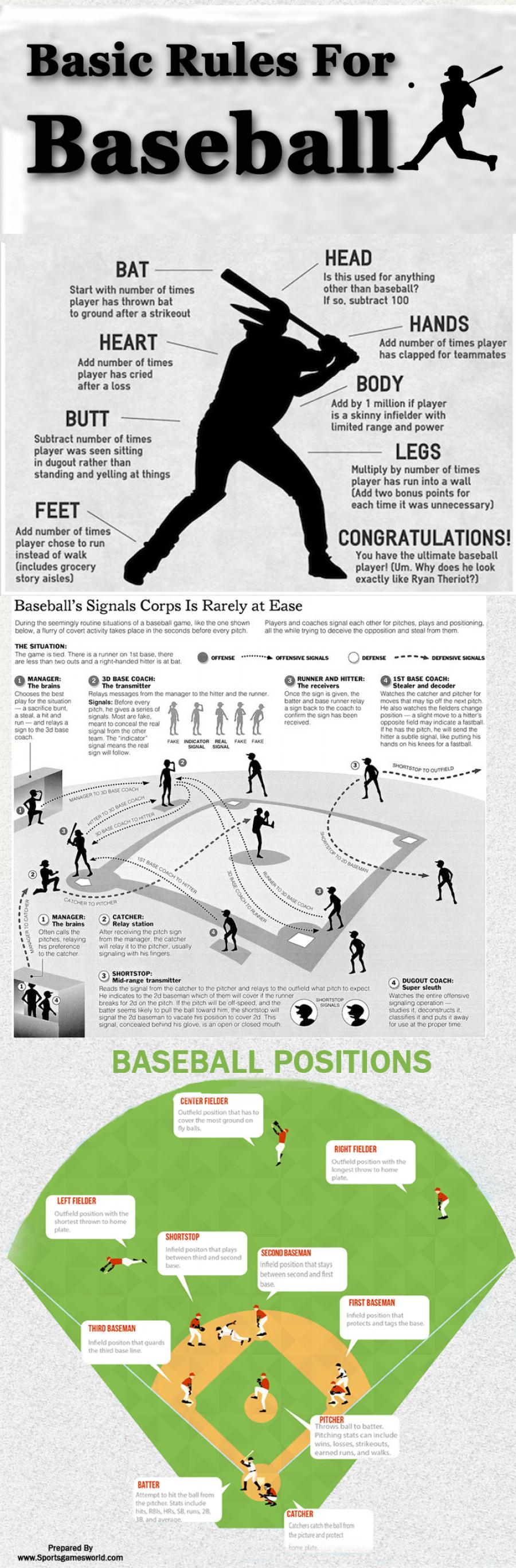 241334? w=900 - Baseball Basics for Beginners