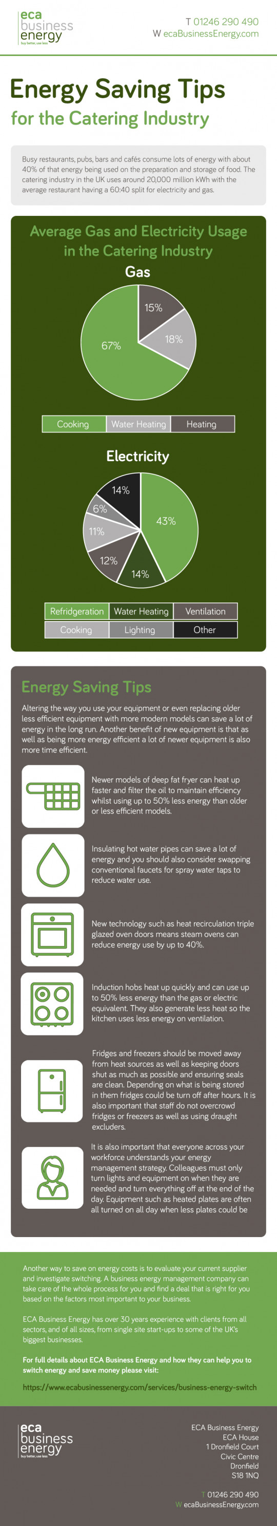 Energy Saving Tips for the Catering Industry