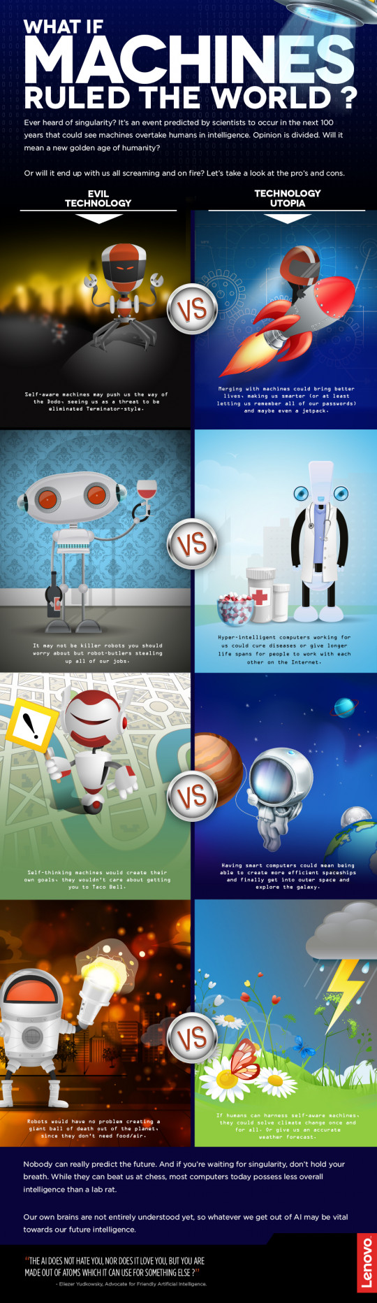 What If Machines Ruled the World?